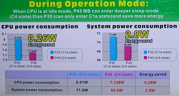 Consum energeie P45