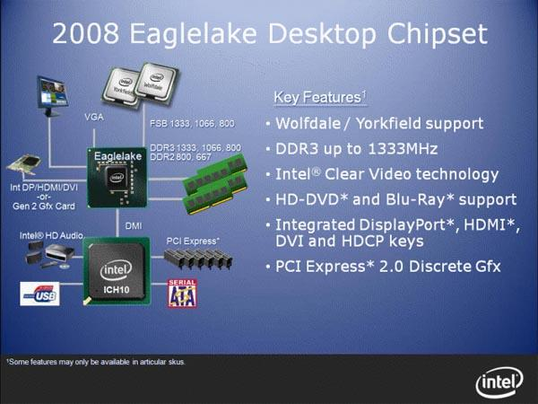 Eaglelake chipset